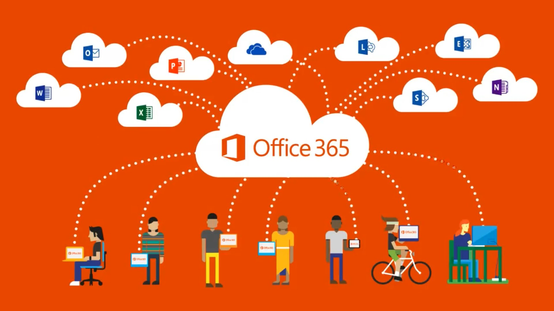 Office-365-Change-Management[1]